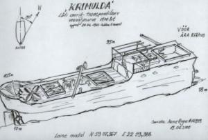 KRIMULDA